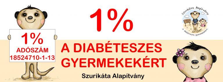 1%szurikata 2018